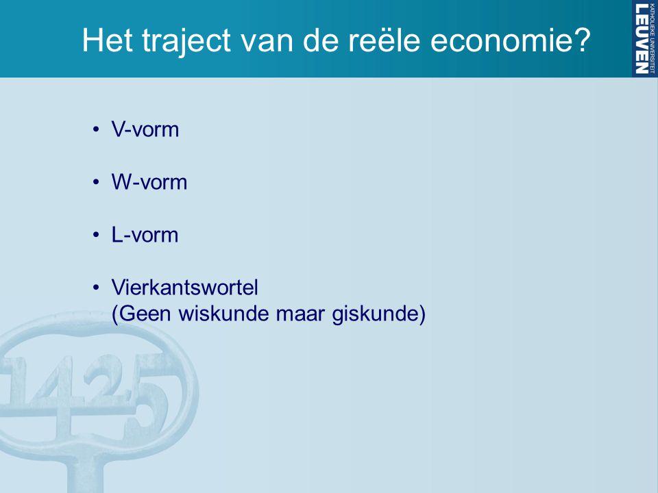 Het traject van de reële economie? V-vorm W-vorm L-vorm Vierkantswortel (Geen wiskunde maar giskunde)