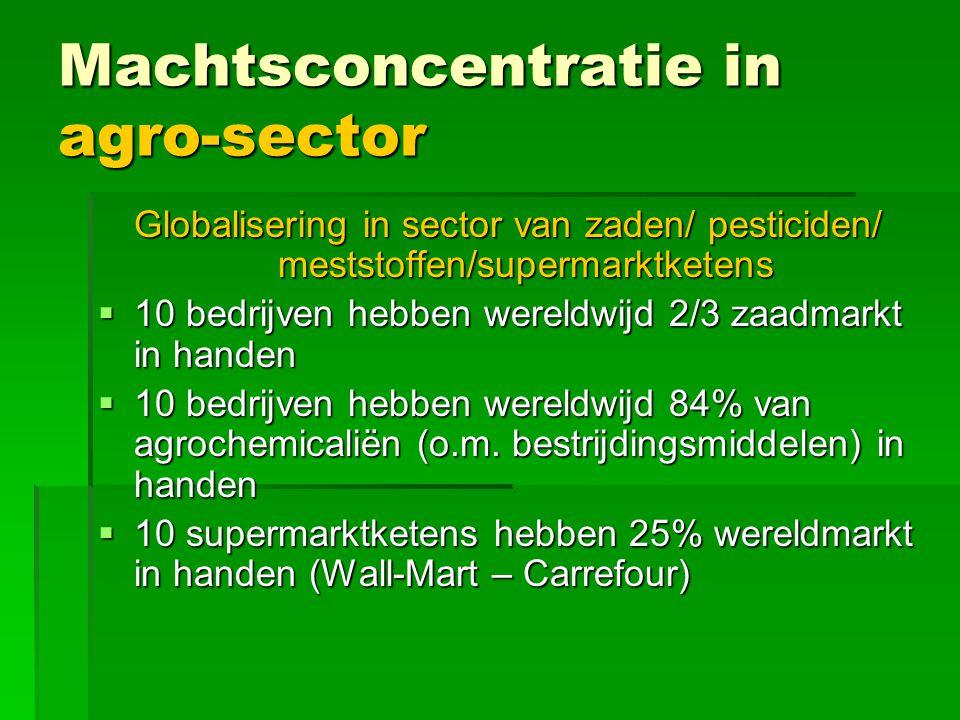Machtsconcentratie in agro-sector Globalisering in sector van zaden/ pesticiden/ meststoffen/supermarktketens  10 bedrijven hebben wereldwijd 2/3 zaa