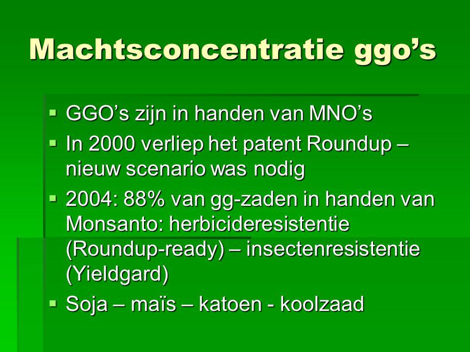 Machtsconcentratie ggo's  GGO's zijn in handen van MNO's  In 2000 verliep het patent Roundup – nieuw scenario was nodig  2004: 88% van gg-zaden in