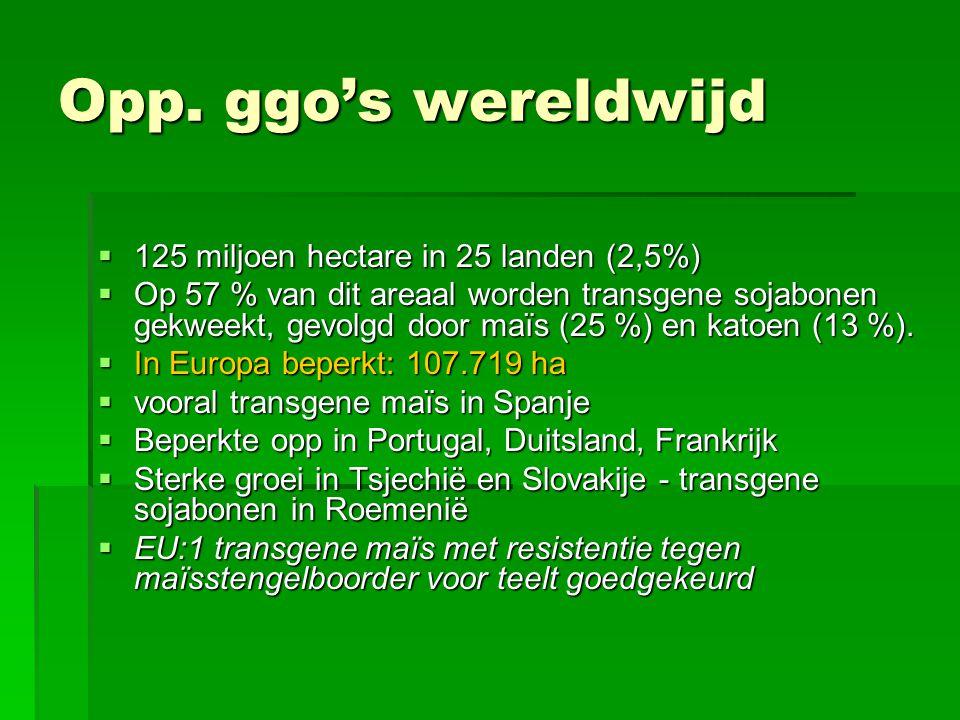 Opp. ggo's wereldwijd  125 miljoen hectare in 25 landen (2,5%)  Op 57 % van dit areaal worden transgene sojabonen gekweekt, gevolgd door maïs (25 %)