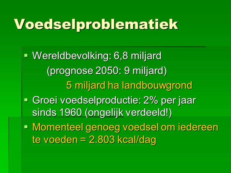 Voedselproblematiek  Wereldbevolking: 6,8 miljard (prognose 2050: 9 miljard) 5 miljard ha landbouwgrond 5 miljard ha landbouwgrond  Groei voedselpro