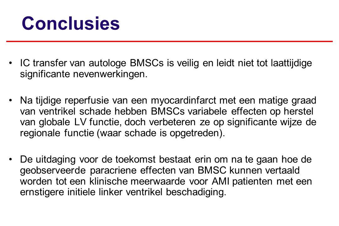 Conclusies IC transfer van autologe BMSCs is veilig en leidt niet tot laattijdige significante nevenwerkingen. Na tijdige reperfusie van een myocardin