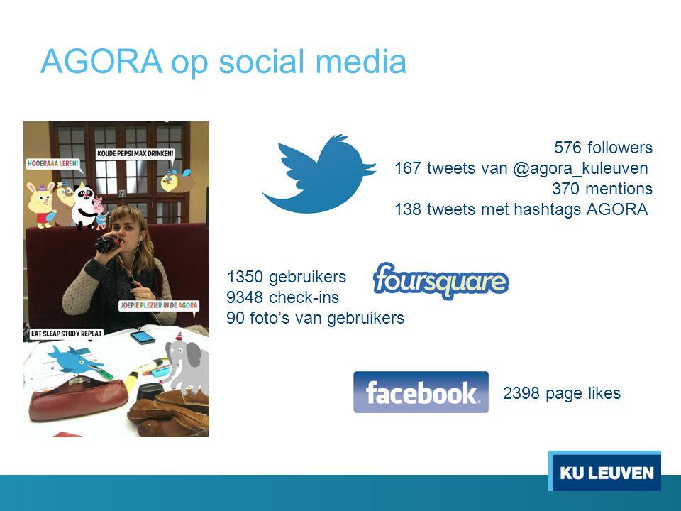 AGORA op social media 576 followers 167 tweets van @agora_kuleuven 370 mentions 138 tweets met hashtags AGORA 1350 gebruikers 9348 check-ins 90 foto's