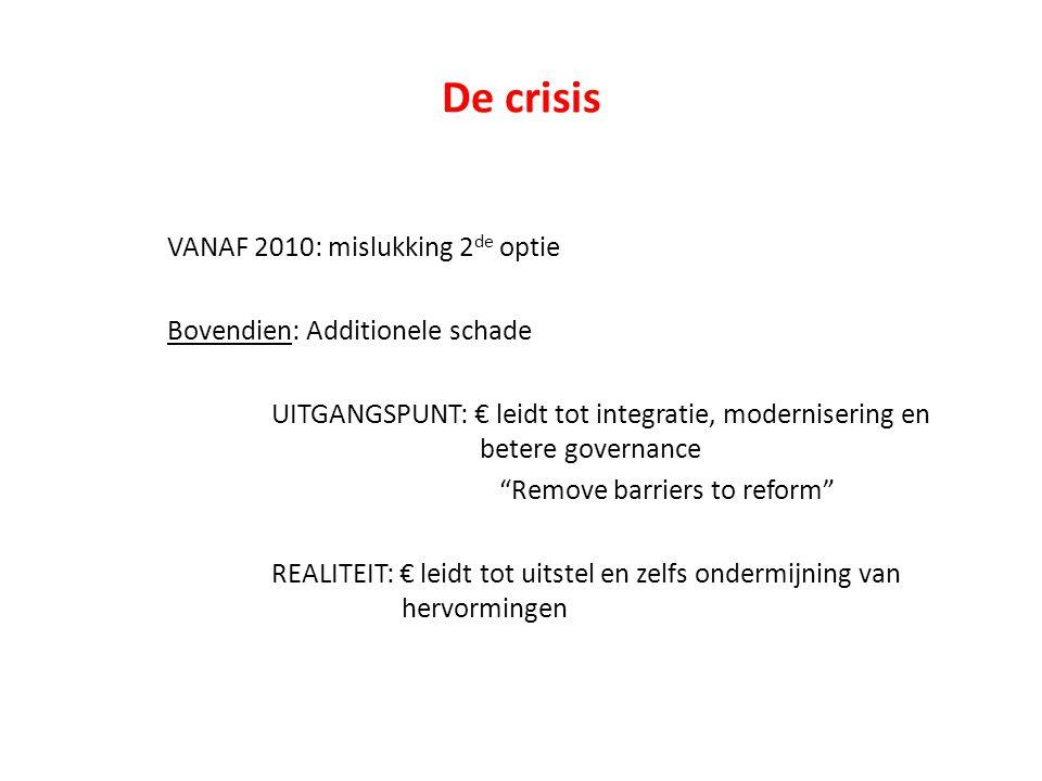 De crisis HOE WERKT € PERVERS? Twee mechanismen 1) Opbouw buitenlandse schuld