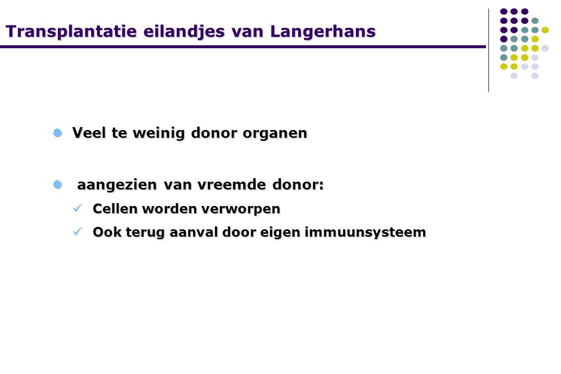 Transplantatie eilandjes van Langerhans Veel te weinig donor organen Veel te weinig donor organen aangezien van vreemde donor: aangezien van vreemde d