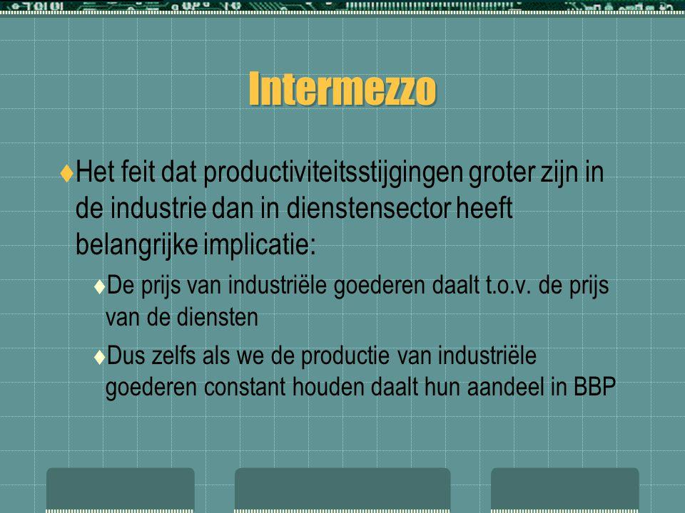 Intermezzo  Het feit dat productiviteitsstijgingen groter zijn in de industrie dan in dienstensector heeft belangrijke implicatie:  De prijs van ind