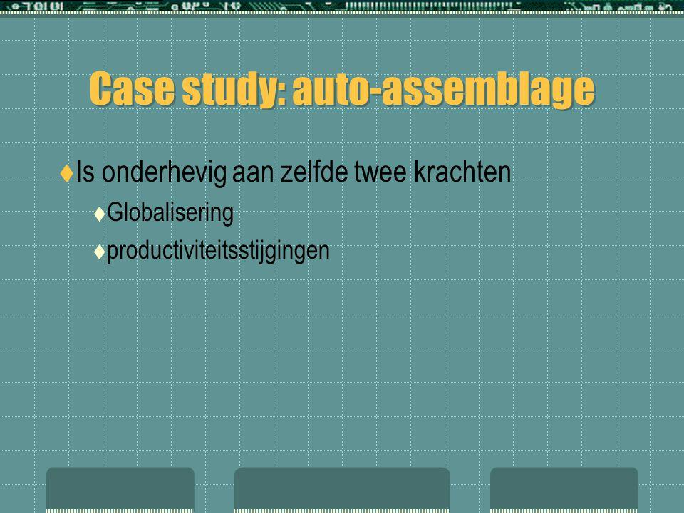 Case study: auto-assemblage  Is onderhevig aan zelfde twee krachten  Globalisering  productiviteitsstijgingen