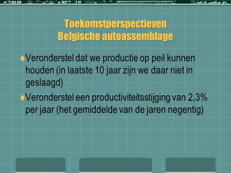 Toekomstperspectieven Belgische autoassemblage  Veronderstel dat we productie op peil kunnen houden (in laatste 10 jaar zijn we daar niet in geslaagd