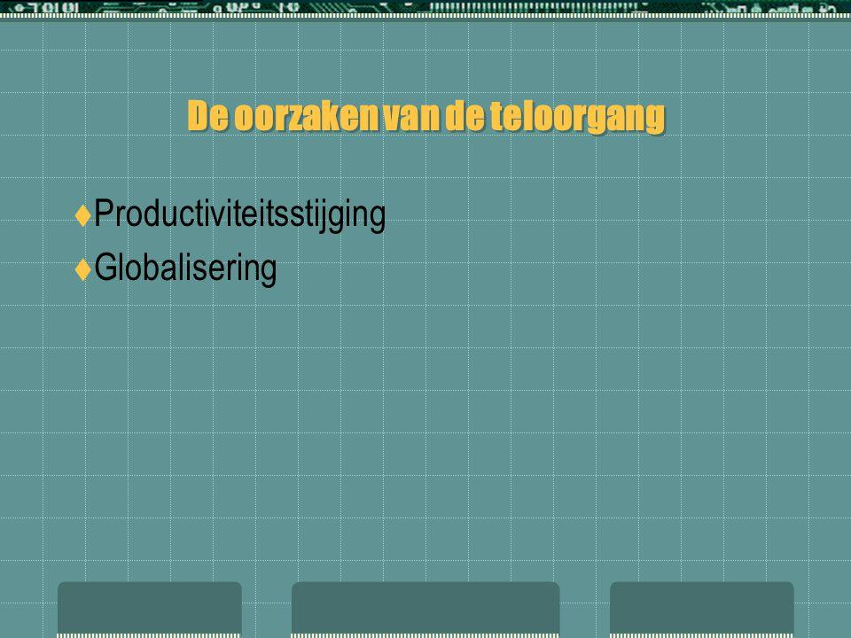 Productiviteitsstijging: vooral geconcentreerd in industrie In jaren negentig: gemiddeld 2.6% productiviteitsstijging per jaar