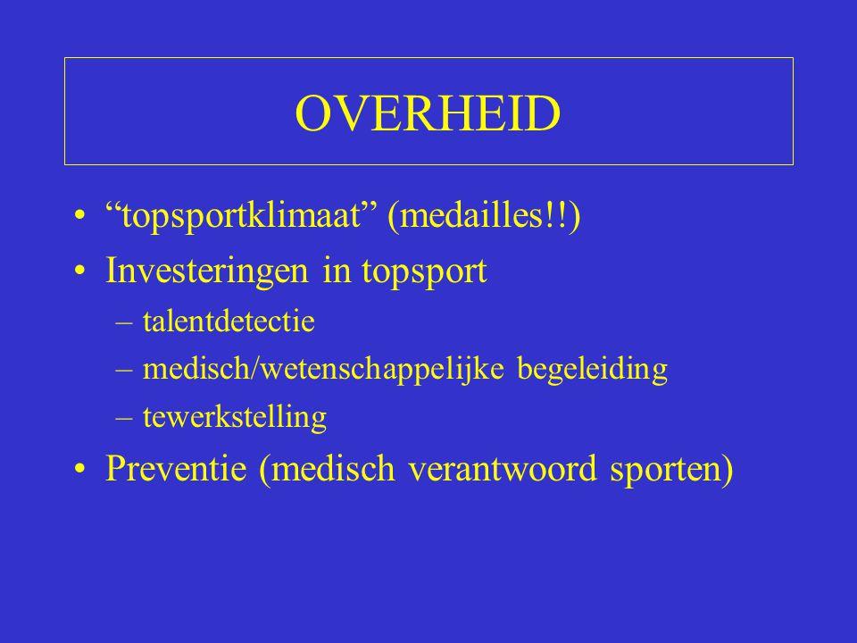 """OVERHEID """"topsportklimaat"""" (medailles!!) Investeringen in topsport –talentdetectie –medisch/wetenschappelijke begeleiding –tewerkstelling Preventie (m"""