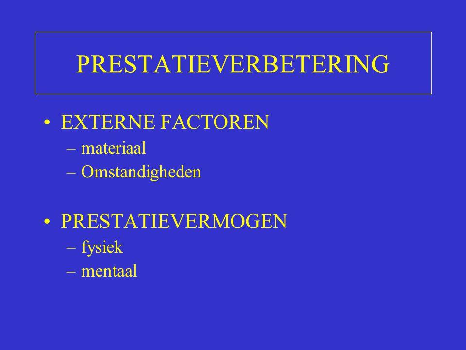 PRESTATIEVERBETERING EXTERNE FACTOREN –materiaal –Omstandigheden PRESTATIEVERMOGEN –fysiek –mentaal