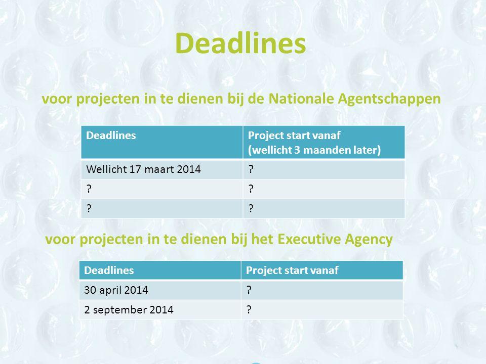 Deadlines Project start vanaf (wellicht 3 maanden later) Wellicht 17 maart 2014.