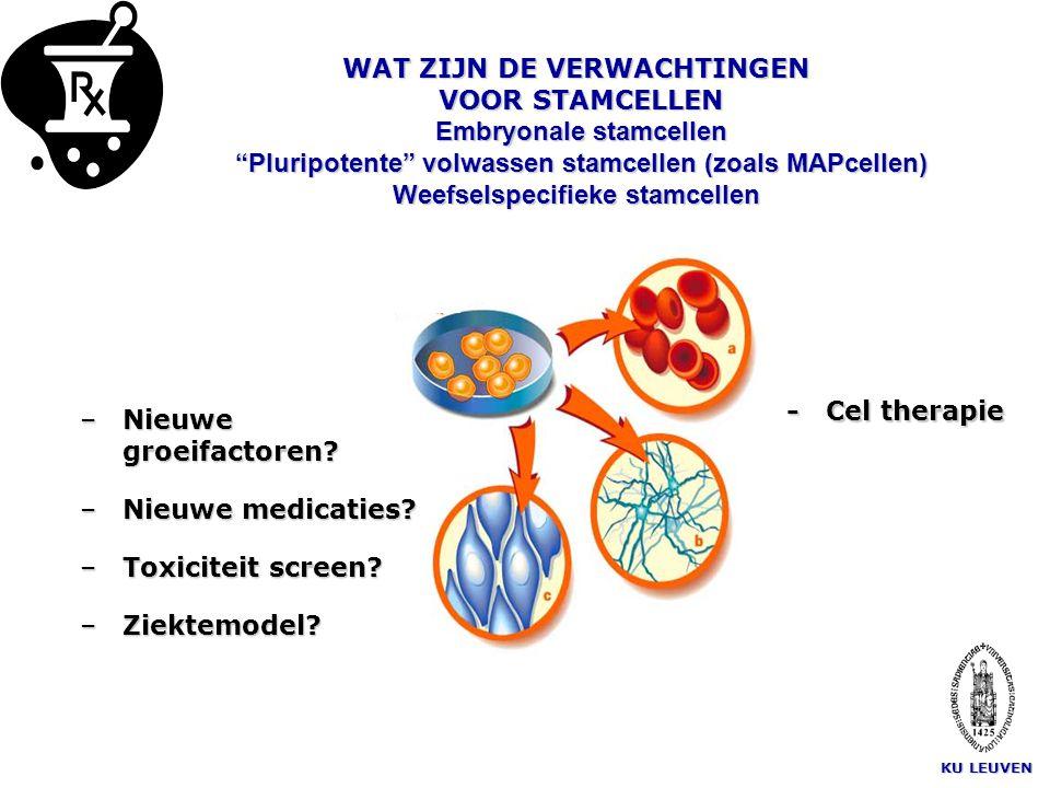 - Cel therapie –Nieuwe groeifactoren.–Nieuwe medicaties.