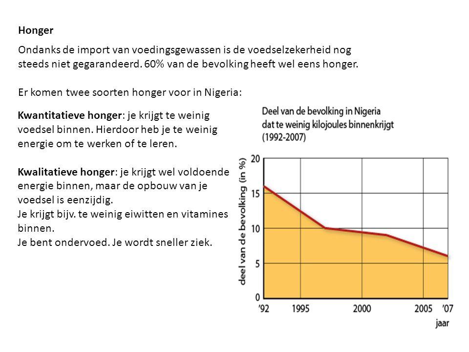Honger Ondanks de import van voedingsgewassen is de voedselzekerheid nog steeds niet gegarandeerd. 60% van de bevolking heeft wel eens honger. Er kome