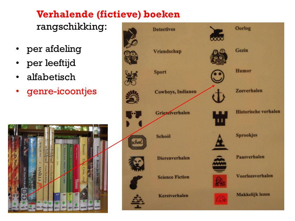 per afdeling per leeftijd alfabetisch genre-icoontjes Verhalende (fictieve) boeken rangschikking: