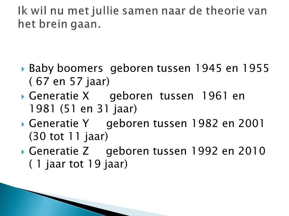  Baby boomers geboren tussen 1945 en 1955 ( 67 en 57 jaar)  Generatie X geboren tussen 1961 en 1981 (51 en 31 jaar)  Generatie Y geboren tussen 198