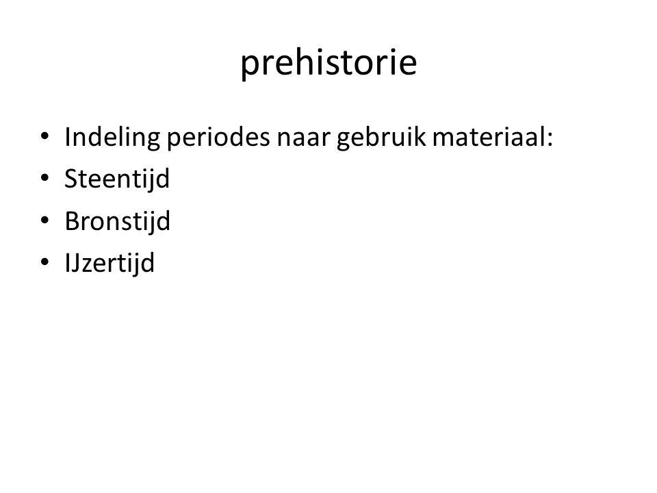 prehistorie Indeling periodes naar gebruik materiaal: Steentijd Bronstijd IJzertijd