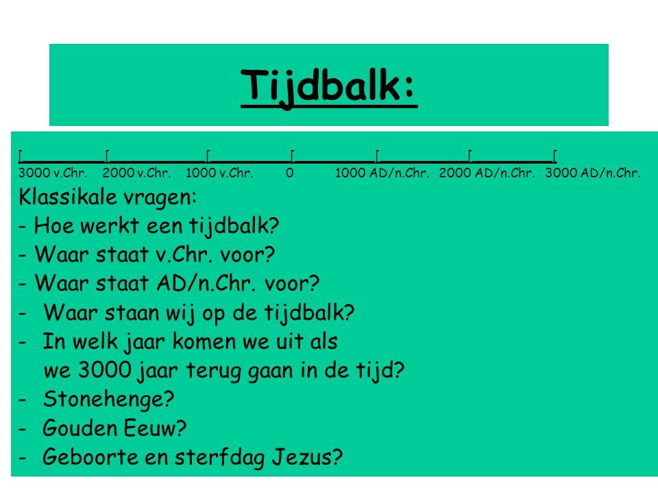Tijdbalk: [__________[____________[__________[__________[___________[__________[ 3000 v.Chr. 2000 v.Chr. 1000 v.Chr. 0 1000 AD/n.Chr. 2000 AD/n.Chr. 3