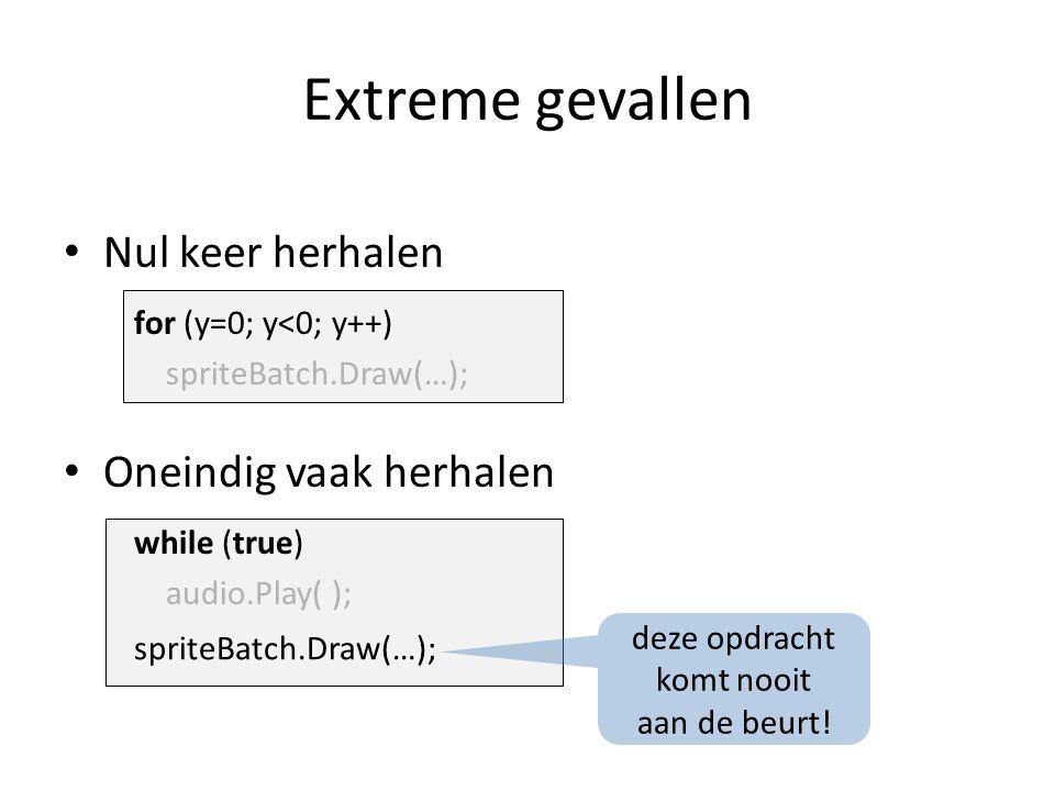 Extreme gevallen Nul keer herhalen for (y=0; y<0; y++) spriteBatch.Draw(…); Oneindig vaak herhalen while (true) audio.Play( ); spriteBatch.Draw(…); deze opdracht komt nooit aan de beurt!