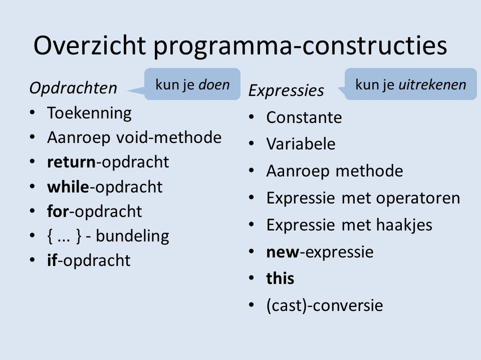 Overzicht programma-constructies Opdrachten Toekenning Aanroep void-methode return-opdracht while-opdracht for-opdracht {... } - bundeling if-opdracht