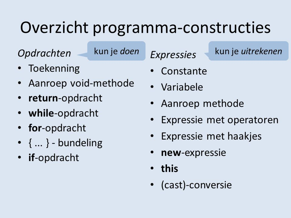 Overzicht programma-constructies Opdrachten Toekenning Aanroep void-methode return-opdracht while-opdracht for-opdracht {...