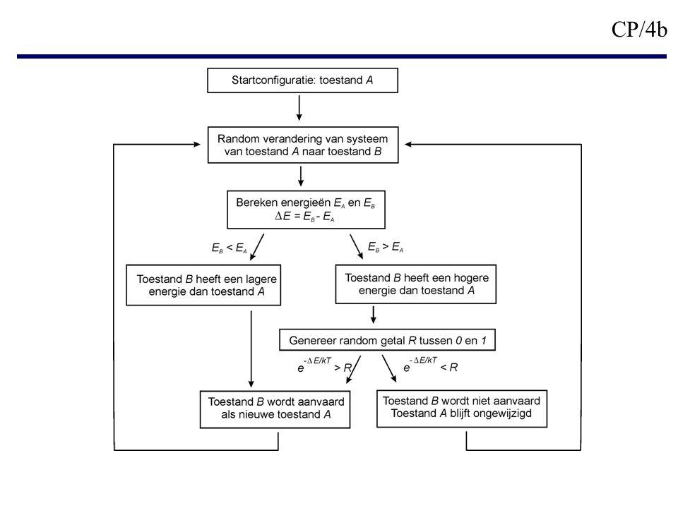 CP/14 Vertrekkende van de KS vgl : Kleine wijzigingen in de posities introduceren krachten Orthonormaal set van eigentoestanden van de ogenblikkelijke Hamiltoniaan Intrinsieke dynamica van KS orbitalen kan benaderd worden door :