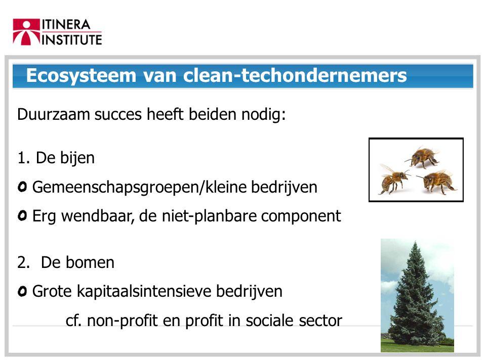 01/09/2014 Duurzaam succes heeft beiden nodig: 1.