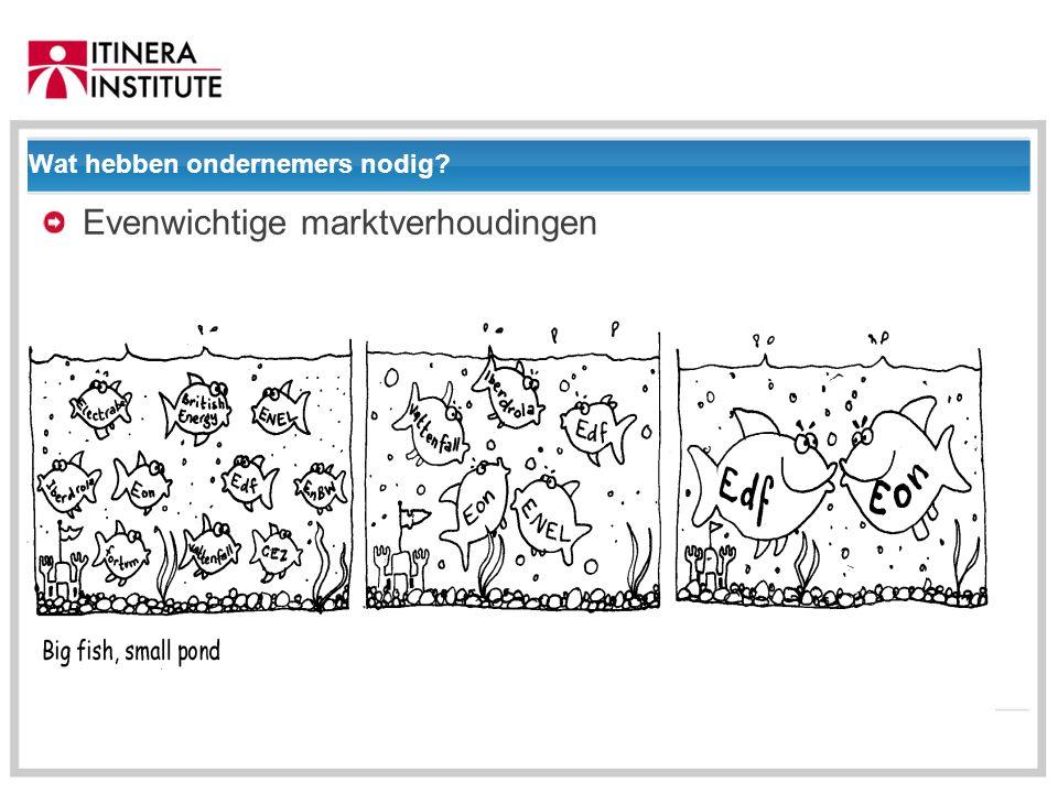 01/09/2014 Wat hebben ondernemers nodig Evenwichtige marktverhoudingen