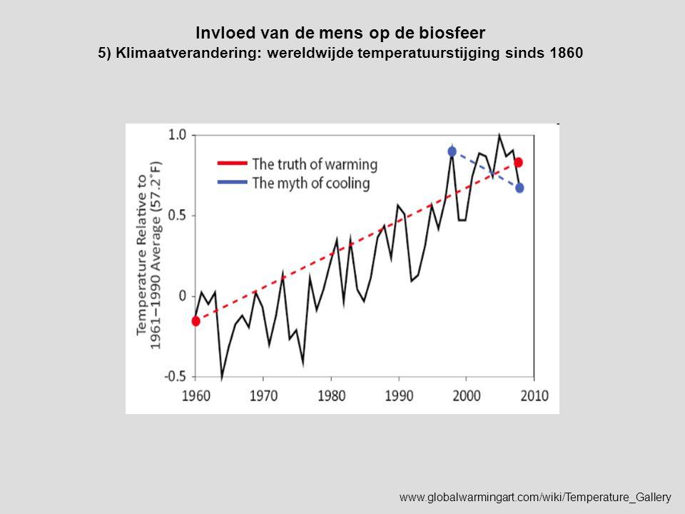 www.globalwarmingart.com/wiki/Temperature_Gallery Invloed van de mens op de biosfeer 5) Klimaatverandering: wereldwijde temperatuurstijging sinds 1860