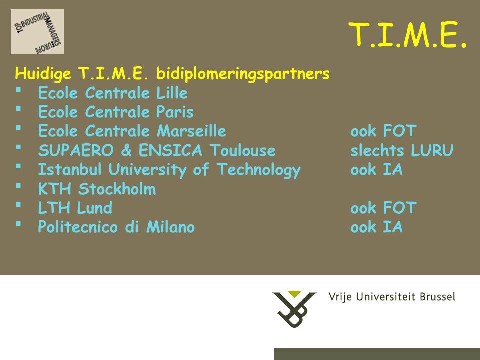 2-9-201411Herhaling titel van presentatie Huidige T.I.M.E.