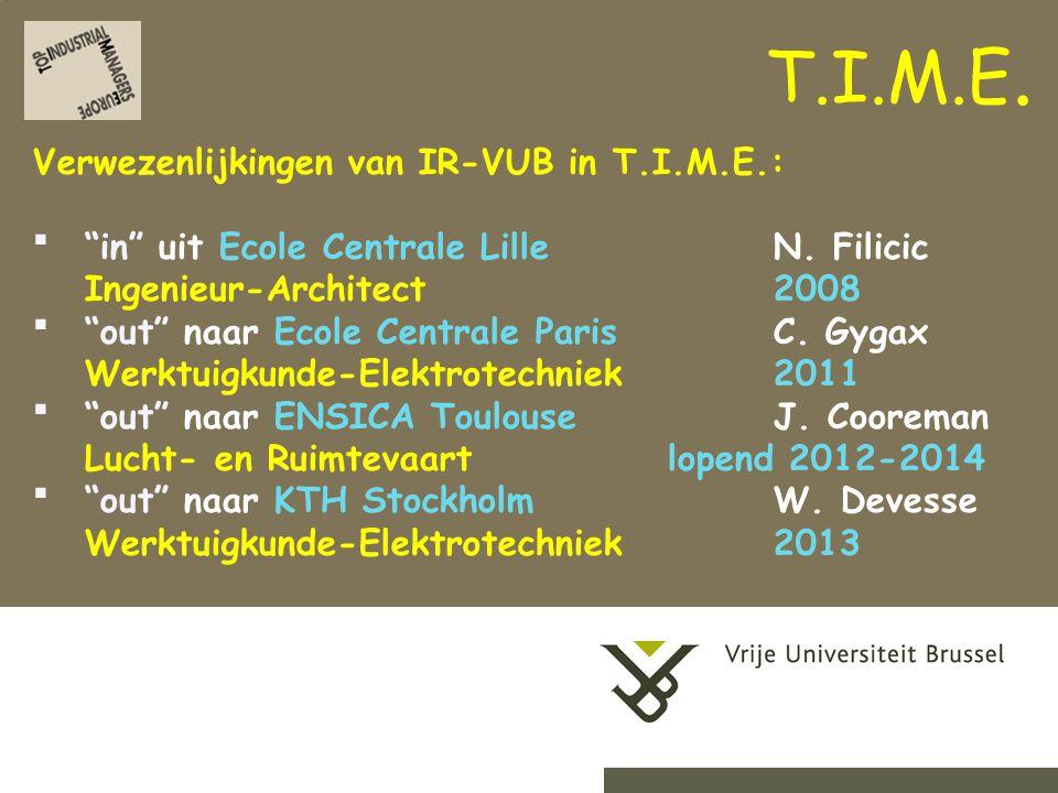2-9-201412Herhaling titel van presentatie Verwezenlijkingen van IR-VUB in T.I.M.E.:  in uit Ecole Centrale LilleN.