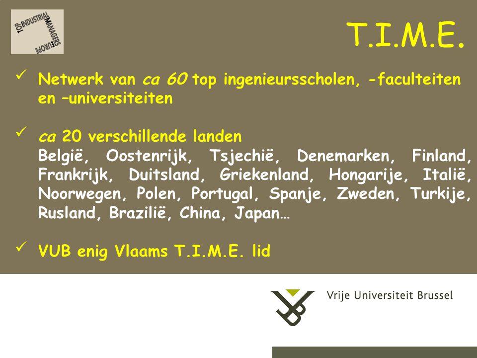 3Herhaling titel van presentatie Netwerk van ca 60 top ingenieursscholen, -faculteiten en –universiteiten ca 20 verschillende landen België, Oostenrijk, Tsjechië, Denemarken, Finland, Frankrijk, Duitsland, Griekenland, Hongarije, Italië, Noorwegen, Polen, Portugal, Spanje, Zweden, Turkije, Rusland, Brazilië, China, Japan… VUB enig Vlaams T.I.M.E.