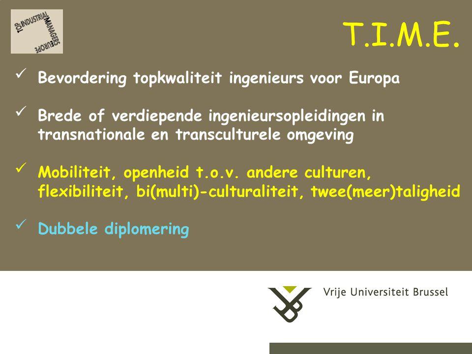 2-9-20146Herhaling titel van presentatie Studieperiode aan een T.I.M.E.