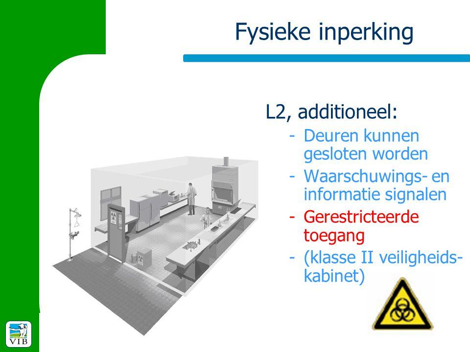 Fysieke inperking L2, additioneel: -Deuren kunnen gesloten worden -Waarschuwings- en informatie signalen -Gerestricteerde toegang -(klasse II veilighe