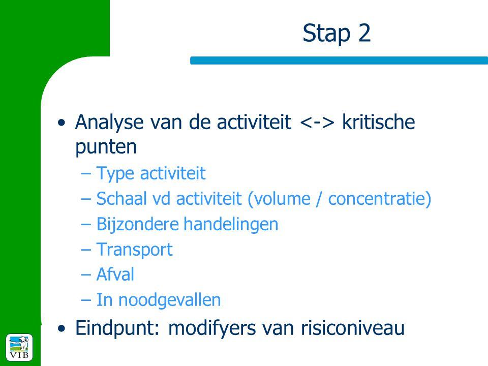 Stap 2 Analyse van de activiteit kritische punten –Type activiteit –Schaal vd activiteit (volume / concentratie) –Bijzondere handelingen –Transport –A
