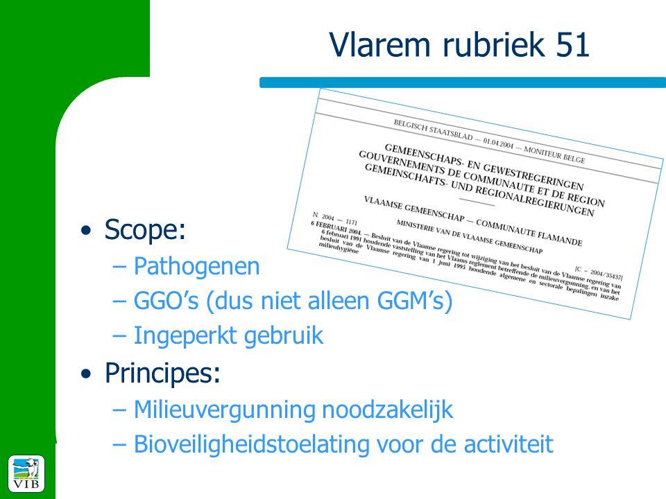 Vlarem rubriek 51 Scope: –Pathogenen –GGO's (dus niet alleen GGM's) –Ingeperkt gebruik Principes: –Milieuvergunning noodzakelijk –Bioveiligheidstoelat