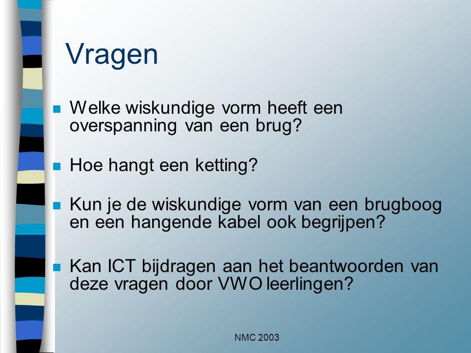 NMC 2003 Achtergrond Meer aandacht in wiskundeonderwijs voor n toepassingen van wiskunde; n (ICT) vaardigheden en onderzoekend leren; n vakoverstijgende werkstukken; n engagement van leerlingen.