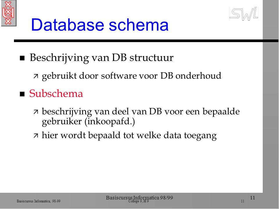 Basiscursus Informatica, 98-99 College 9, H 9 11 Basiscursus Informatica 98/9911 Database schema n Beschrijving van DB structuur ä gebruikt door software voor DB onderhoud n Subschema ä beschrijving van deel van DB voor een bepaalde gebruiker (inkoopafd.) ä hier wordt bepaald tot welke data toegang