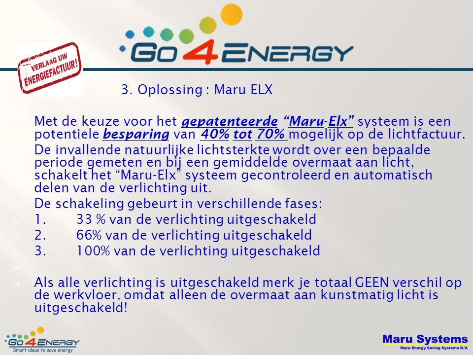 """3. Oplossing : Maru ELX  Met de keuze voor het gepatenteerde """"Maru-Elx"""" systeem is een potentiele besparing van 40% tot 70% mogelijk op de lichtfactu"""