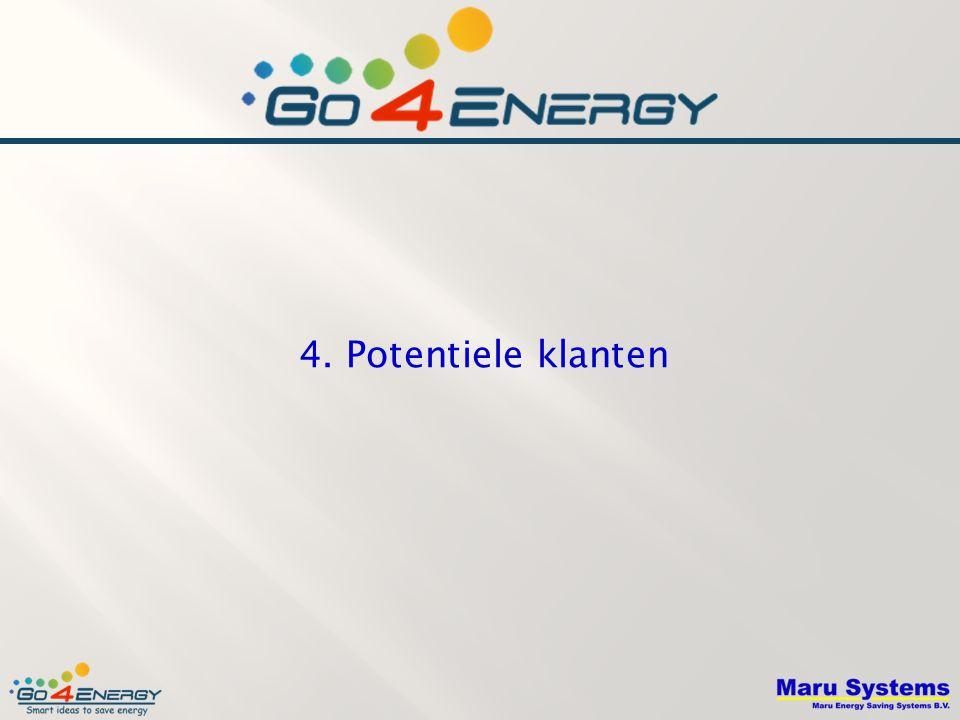 4. Potentiele klanten