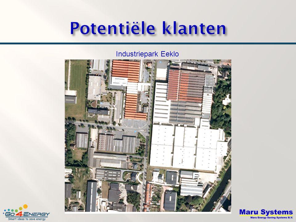 Industriepark Eeklo
