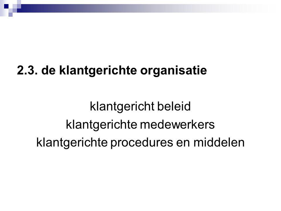 2.3. de klantgerichte organisatie klantgericht beleid klantgerichte medewerkers klantgerichte procedures en middelen