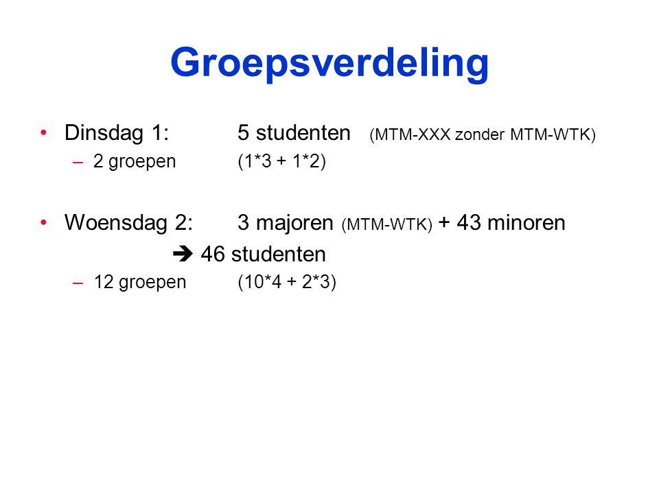 Dinsdag 1: 5 studenten (MTM-XXX zonder MTM-WTK) –2 groepen (1*3 + 1*2) Woensdag 2: 3 majoren (MTM-WTK) + 43 minoren  46 studenten –12 groepen(10*4 + 2*3) Groepsverdeling