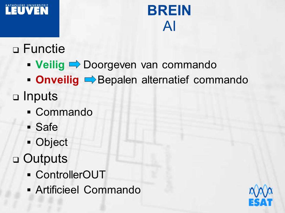 BREIN AI  Functie  Veilig Doorgeven van commando  Onveilig Bepalen alternatief commando  Inputs  Commando  Safe  Object  Outputs  ControllerO