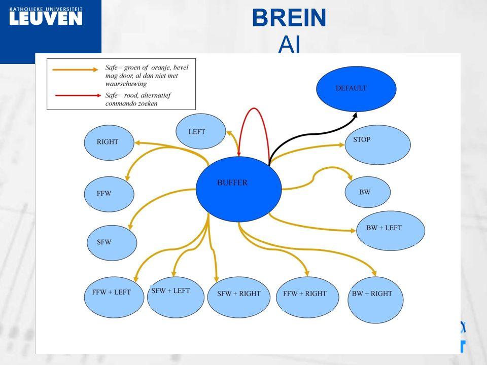 BREIN AI