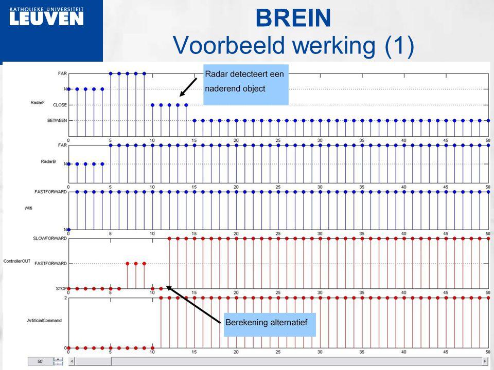 BREIN Voorbeeld werking (1)