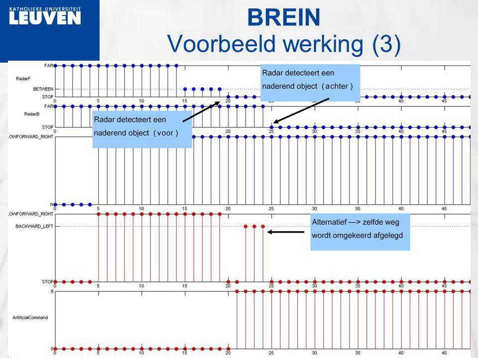 BREIN Voorbeeld werking (3)