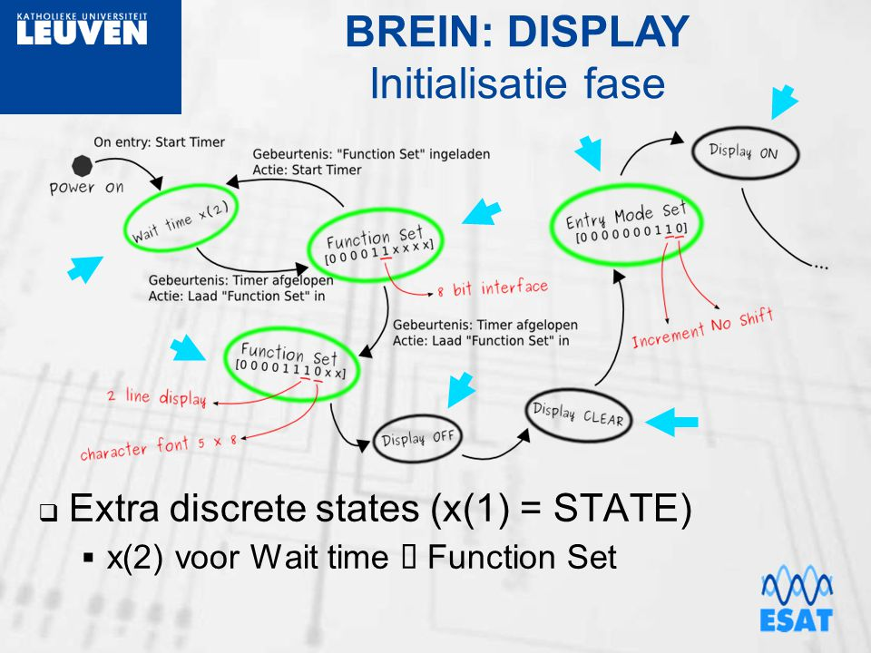 Extra discrete states (x(1) = STATE)‏  x(2) voor Wait time ↔ Function Set BREIN: DISPLAY Initialisatie fase