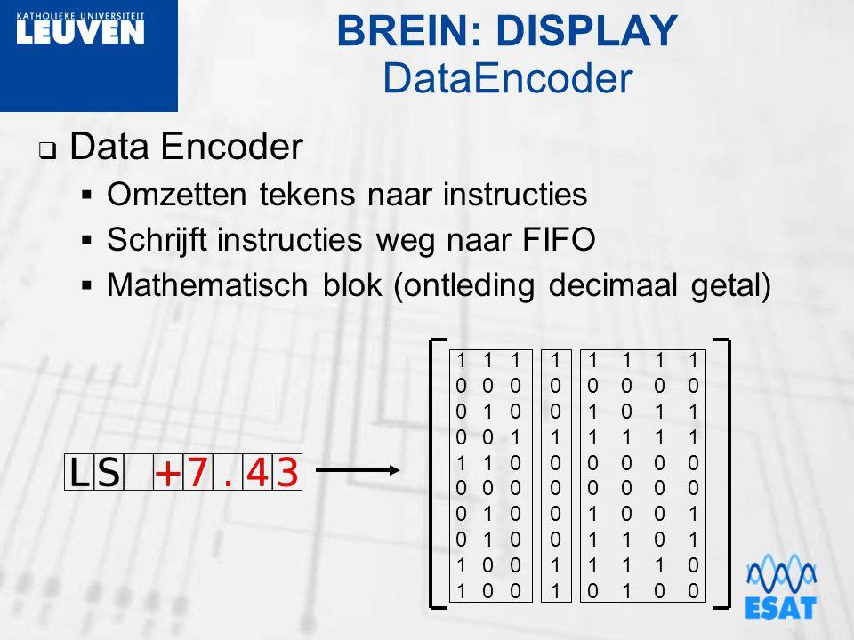 BREIN: DISPLAY DataEncoder  Data Encoder  Omzetten tekens naar instructies  Schrijft instructies weg naar FIFO  Mathematisch blok (ontleding decim