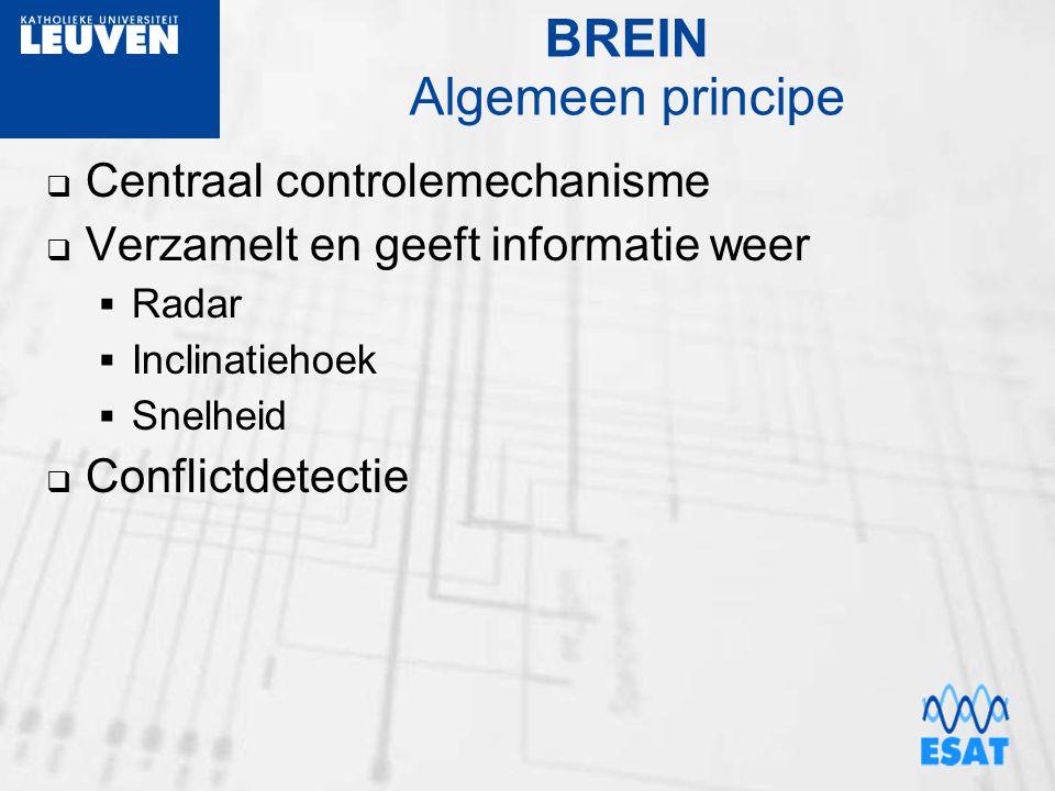 BREIN Algemeen principe  Centraal controlemechanisme  Verzamelt en geeft informatie weer  Radar  Inclinatiehoek  Snelheid  Conflictdetectie